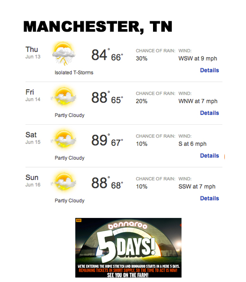 Bonnaroo Weather 2013